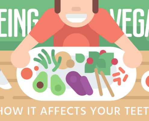 Being Vegan Graphic